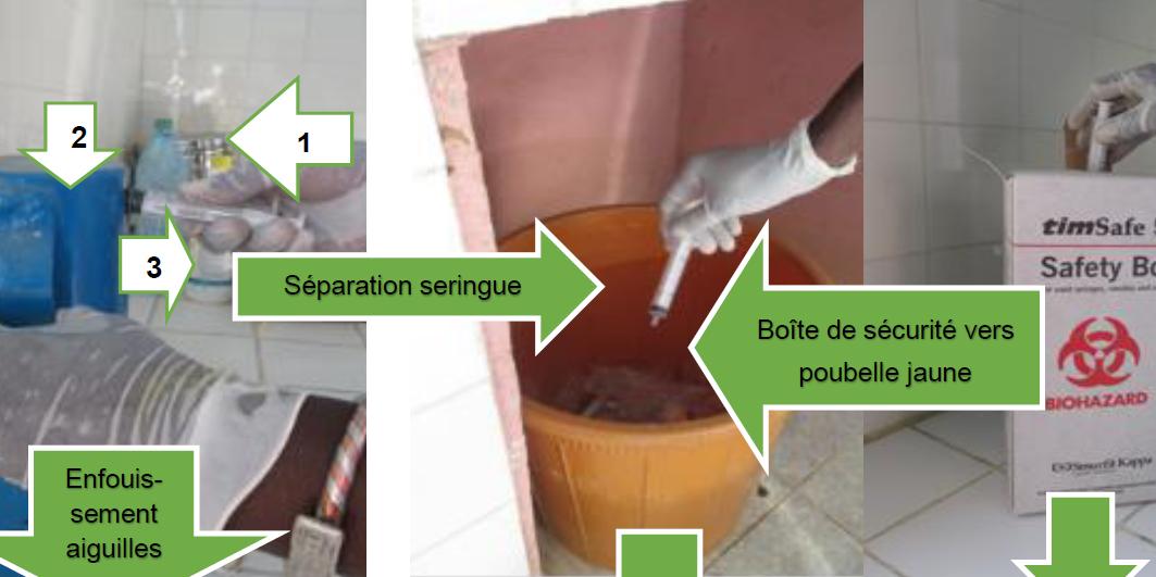 Medical_Waste_Management_Tdh_Mali_2016
